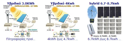 Crete, pv, PHOTOVOLTAICS-SYSTEM-GREECE, hybrid systems υβριδικα συστηματα φωτοβολταικά, ανεμογεννητριες, φωτοβολταικό, φωτοβολταικό σύστημα